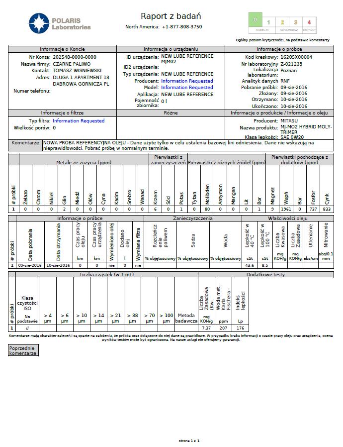 Raport zbadania MJ-M02 0W-20 Moly-Trimer